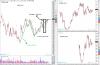 DAN_Chart.png