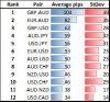 average + stdev.jpg