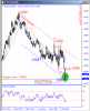 EURCAD DAILY.png