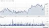screenshot-shareinvesting.anz.com-2018-02-28-11-14-57.png