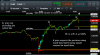 gold risk played post gdp news 260419 iii.png