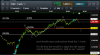 gold risk played post gdp news 260419 viii.png